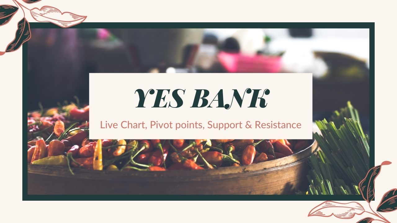 Yes Bank Live Chart Pivot points Support & Resistance